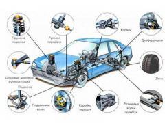 Великий вибір автозапчастин для автомобілів та сільськогосподарської техніки